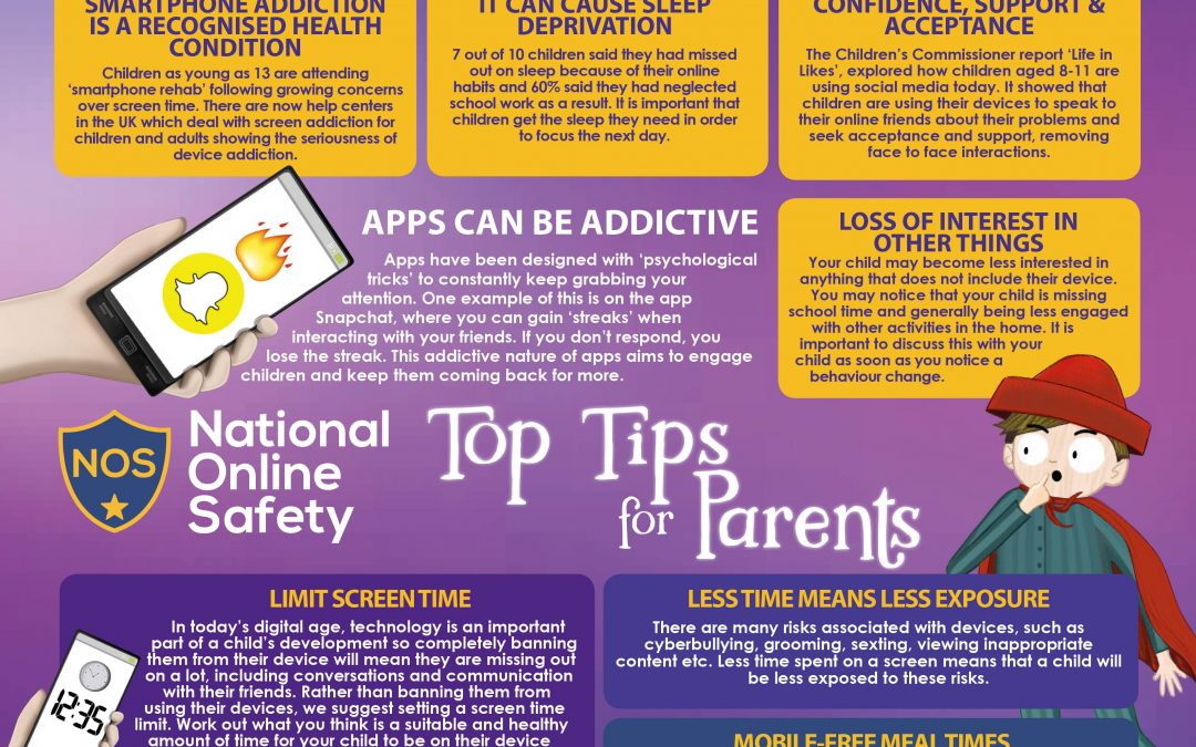 Screen Addiction – Your Guide